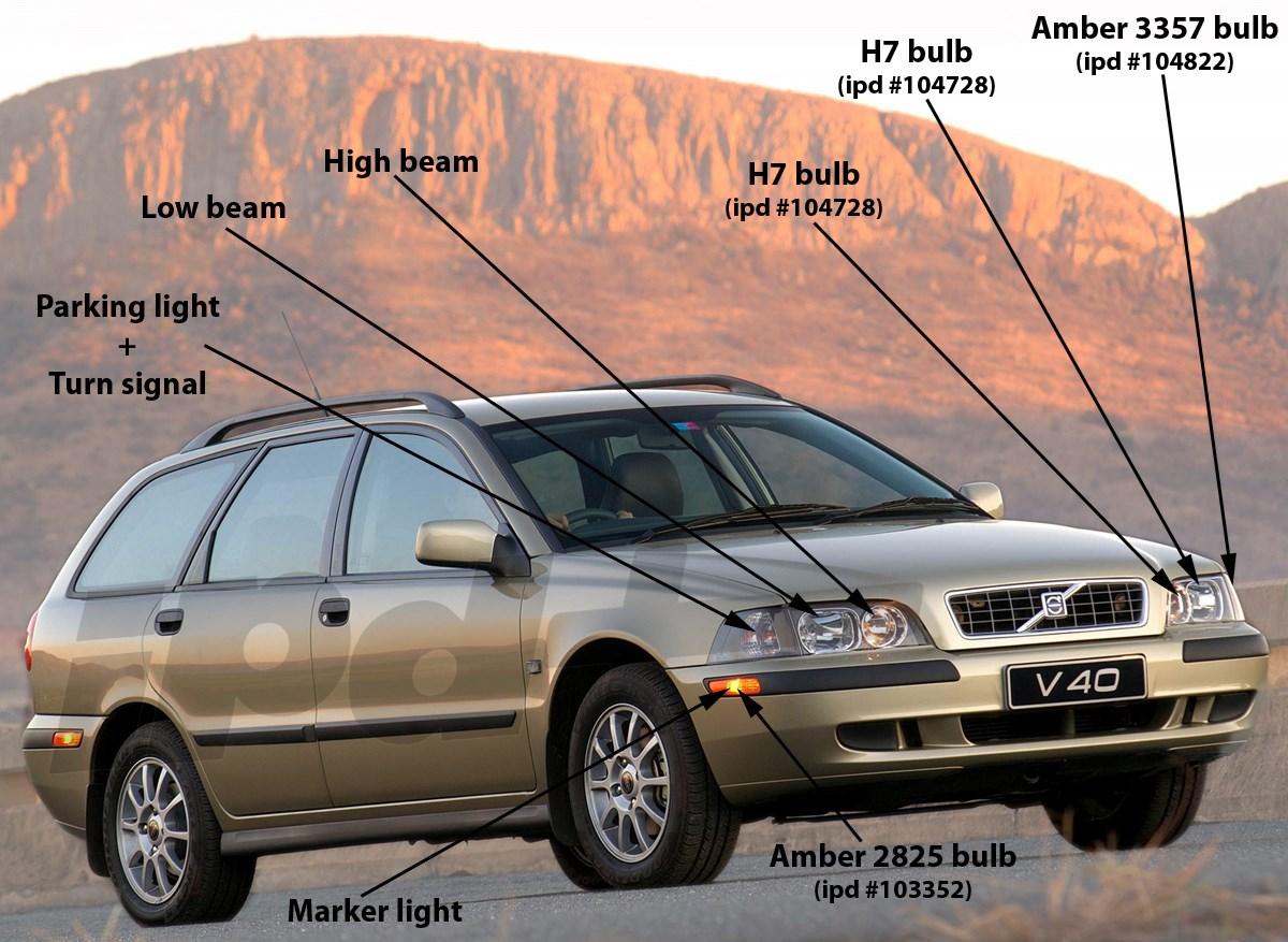 Front Bulb Guide S40 V40 2000 2004