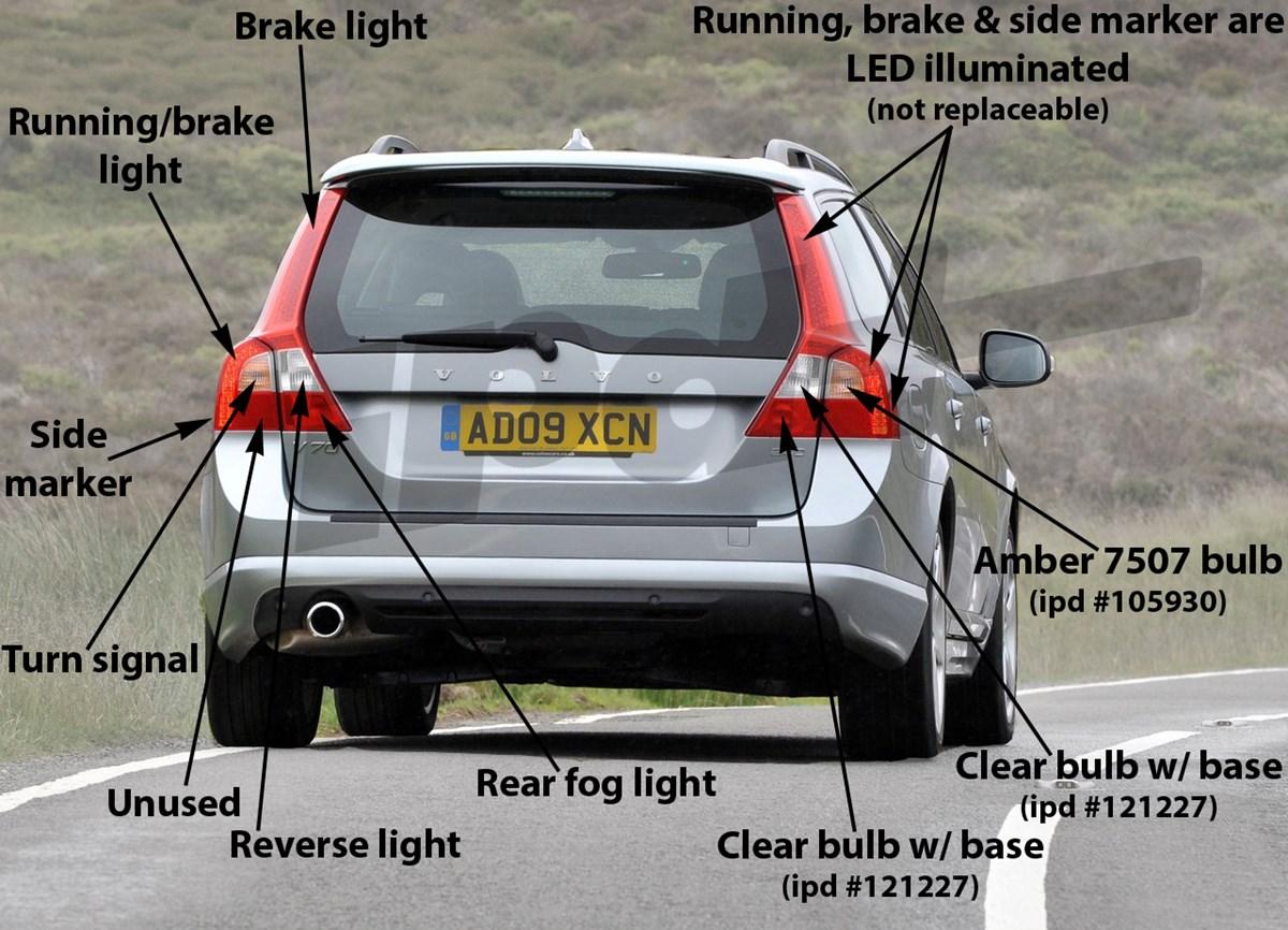 Volvo Xc90 Tail Light Bulb Shelly Lighting