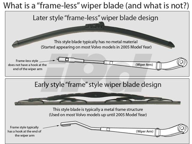 111687 what is a frame less wiper blade