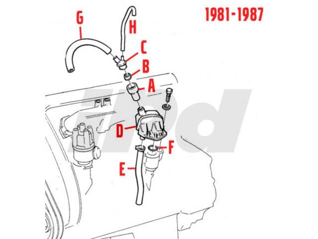 107230 - Oil Separator Box O-Ring 949659