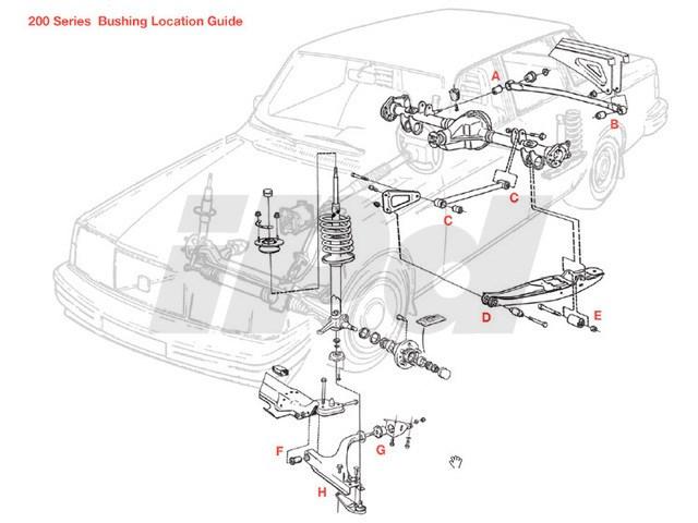 Volvo Torque Rod Bushing 101200 1273622 37353008500 37353008722. 101200 Torque Rod Bushing Position C In Diagram. Wiring. Engine Rod Diagram At Eloancard.info