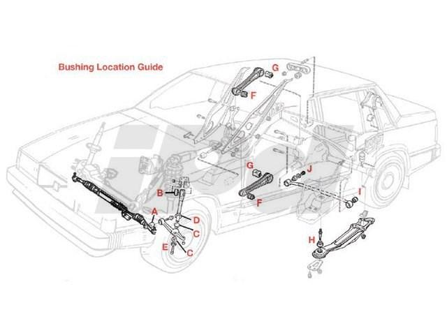 Volvo Inner Control Arm Stay Bushing Kit - Poly