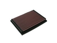 102817 K&N Air filter - 700 900 Non-Turbo